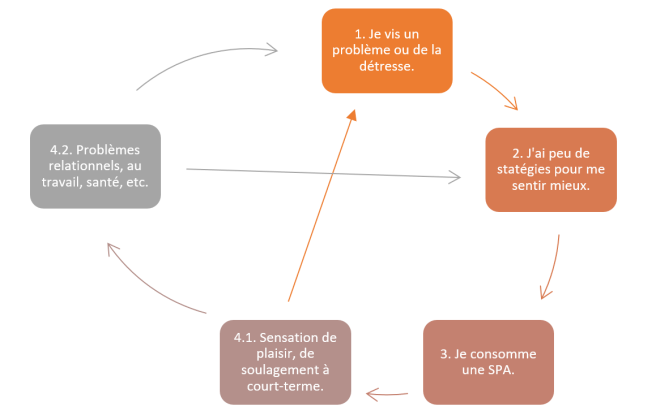 SPA_cerclevicieux